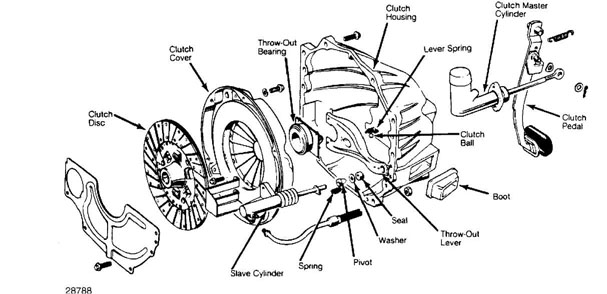 Need Help Wipers Please 11770 in addition Dodge Neon Sxt Fuse Box as well Parts Illustrations besides 74 Jeep Cj5 Wiring Diagram additionally Jeep Cherokee Intake Manifold Diagram. on wiring diagram for jeep cj7