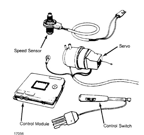 Car Headlights Switch