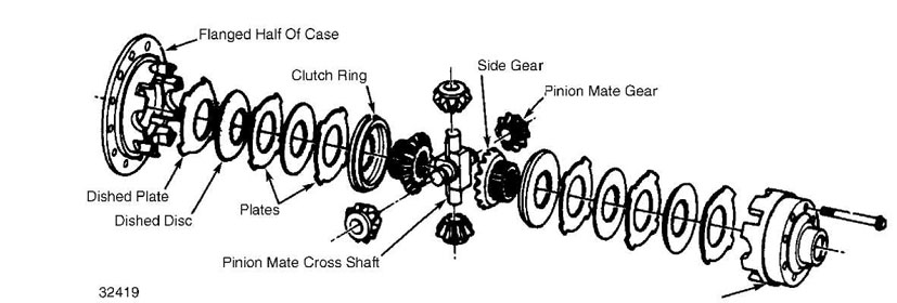 meritor axle diagram