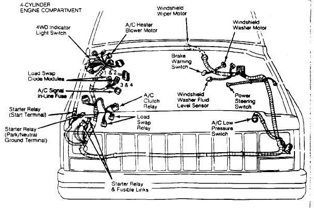 1996 jeep cherokee alternator wiring diagram 1996 jeep cherokee wiring harness jeep wiring diagrams on 1996 jeep cherokee alternator wiring diagram