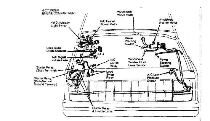 97 jeep cherokee transmission wiring diagram