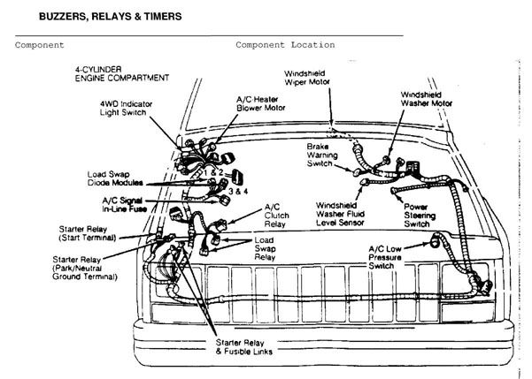 Wire Diagram For Jeep Cherokee - Wiring Diagrams on