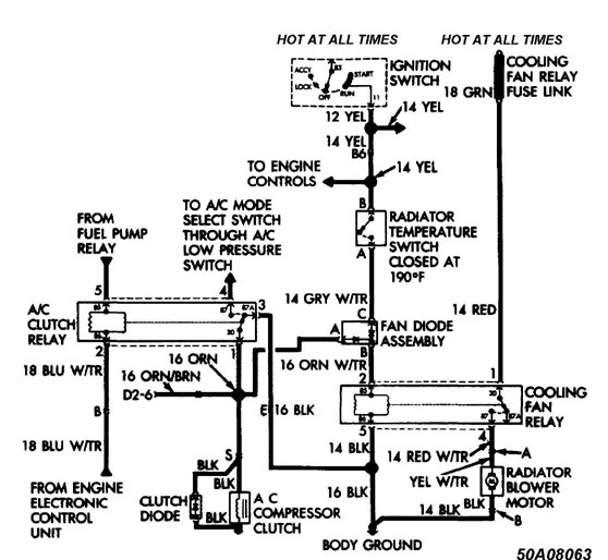 Automotive Cooling Fan Wiring Diagramrhgud3klibre: Jeep Ignition Switch Wiring Diagram 1995 At Gmaili.net