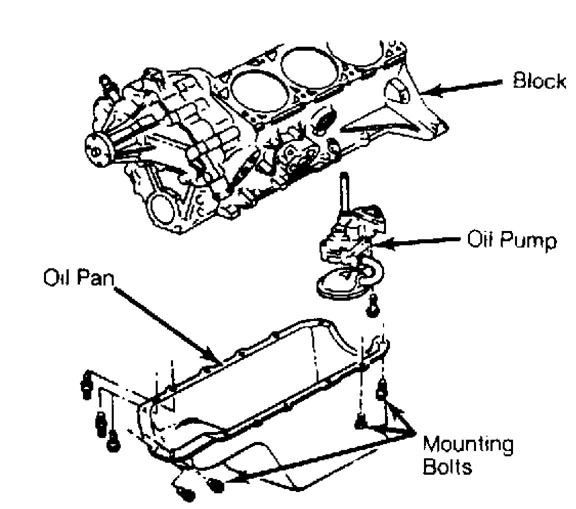 Engine Oil Pan Removal    1984