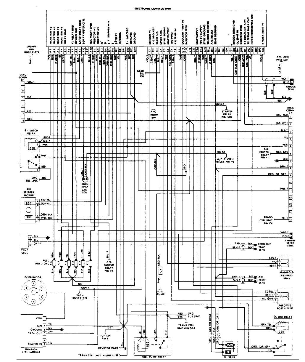 cat 3406e engine wiring harness diagram cat get free