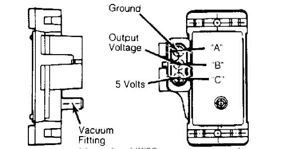 developing turbo charger using additional injector