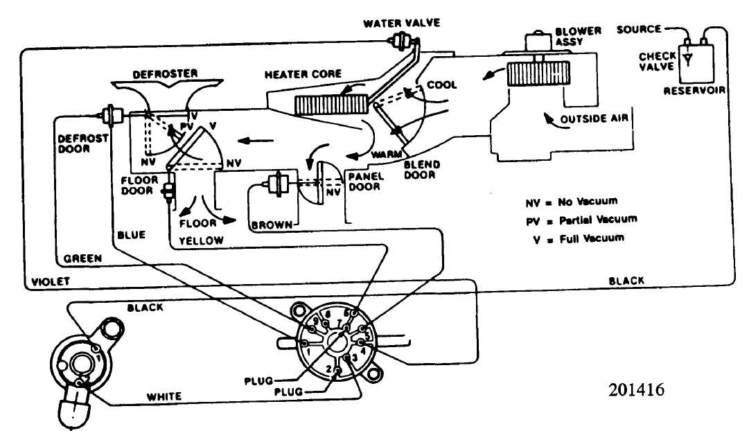 2000 Grand Cherokee Engine Diagram http://www.cherokeeforum.com/f2/heater-issues-97-cherokee-its-cold-help-113833/