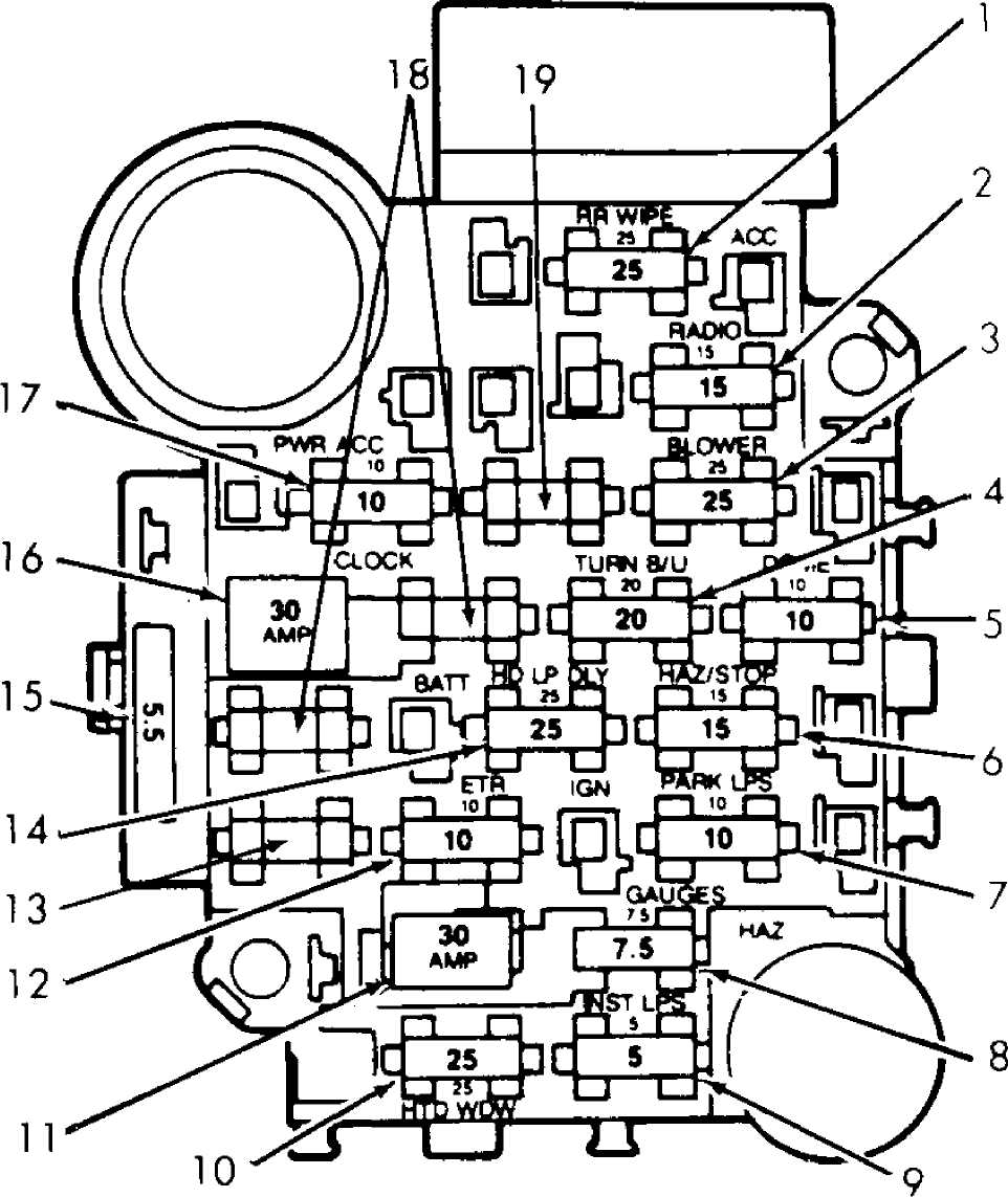 94 Cherokee Fuse Diagram Free Wiring For You Box Jeep Grand Diagrams Get Laredo Panel