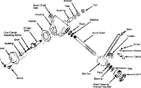 Trw Steering Gear Box Diagram