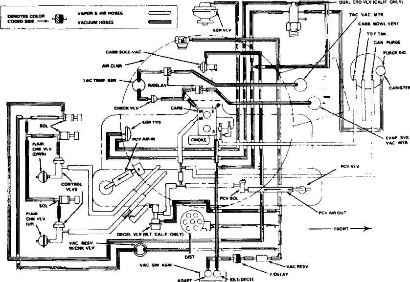 jeep 4 0 engine diagram pdf jeep wiring diagrams