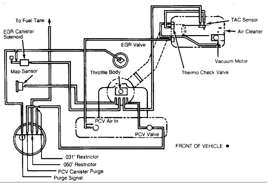 1990 Jeep Cherokee Vacuum Line Diagram