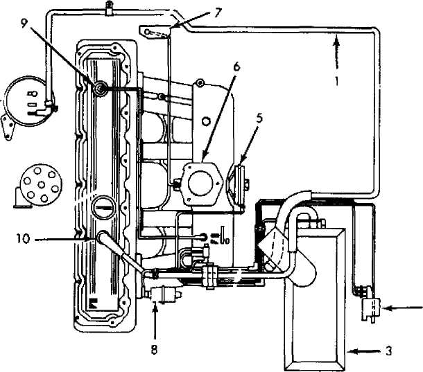 Jeep Xj Vacuum Diagram