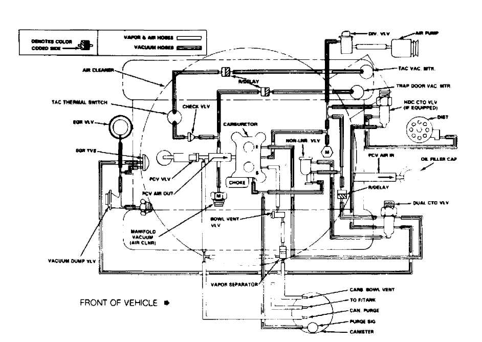 vacuum_diagrams_html_m570c364 Jeep Grand Cherokee Injector Wiring Harness on jeep grand cherokee relay switch, jeep grand cherokee distributor cap, jeep grand cherokee switch panel, 2005 jeep wiring harness, ford excursion wiring harness, jeep grand cherokee trailer hitch kit, jeep grand cherokee shift cable, jeep grand cherokee crossmember, jeep xj wiring harness, jeep grand cherokee valve body, 2001 jeep wiring harness, jeep grand cherokee oil drain plug, jeep transmission wiring harness, jeep grand cherokee bump stops, jeep grand cherokee powertrain control module, jeep grand cherokee fuel pressure regulator, pontiac grand am wiring harness, suzuki grand vitara wiring harness, jeep jk wiring harness, hummer h2 wiring harness,