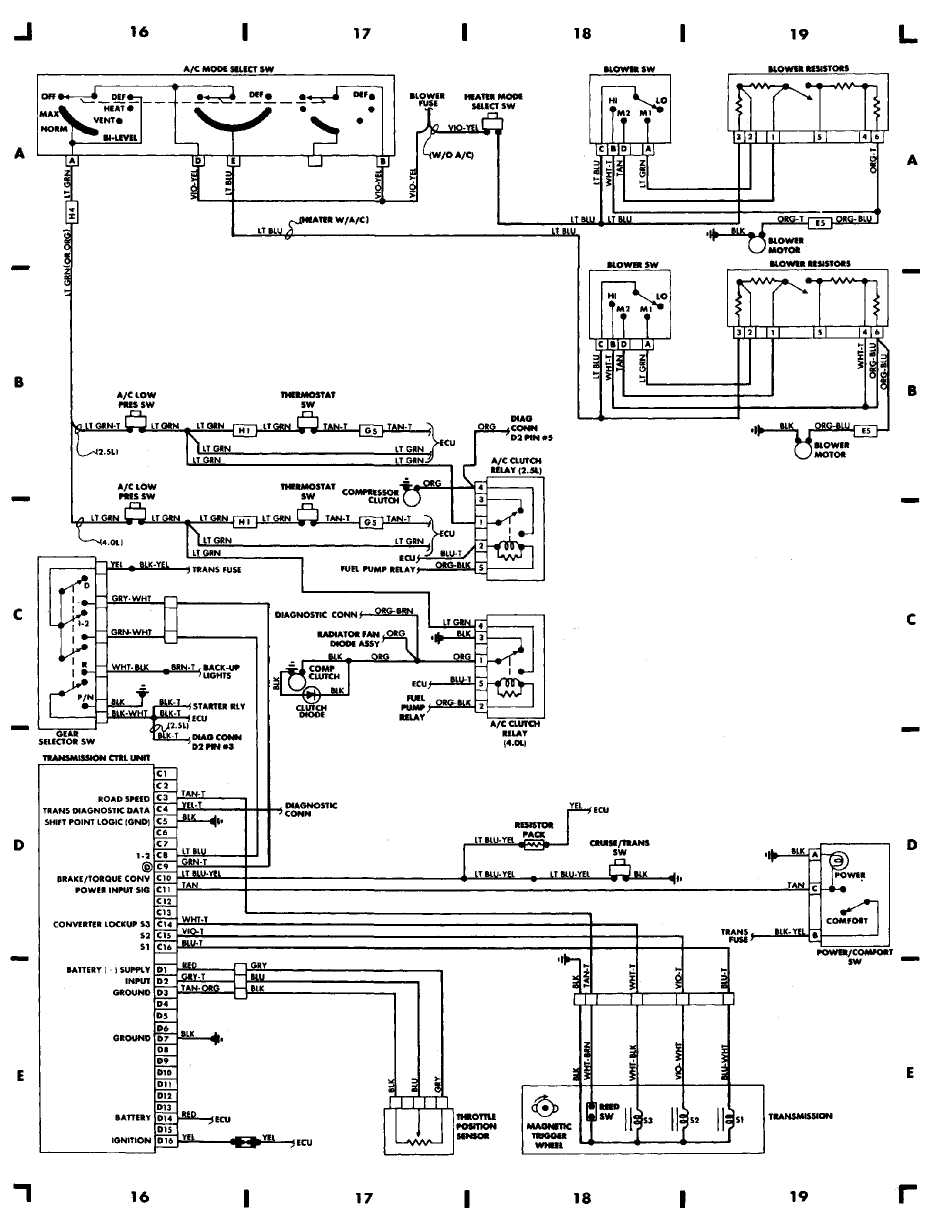 91 Jeep Cherokee Alternator Wiring Diagram : Wiring diagrams  jeep cherokee xj