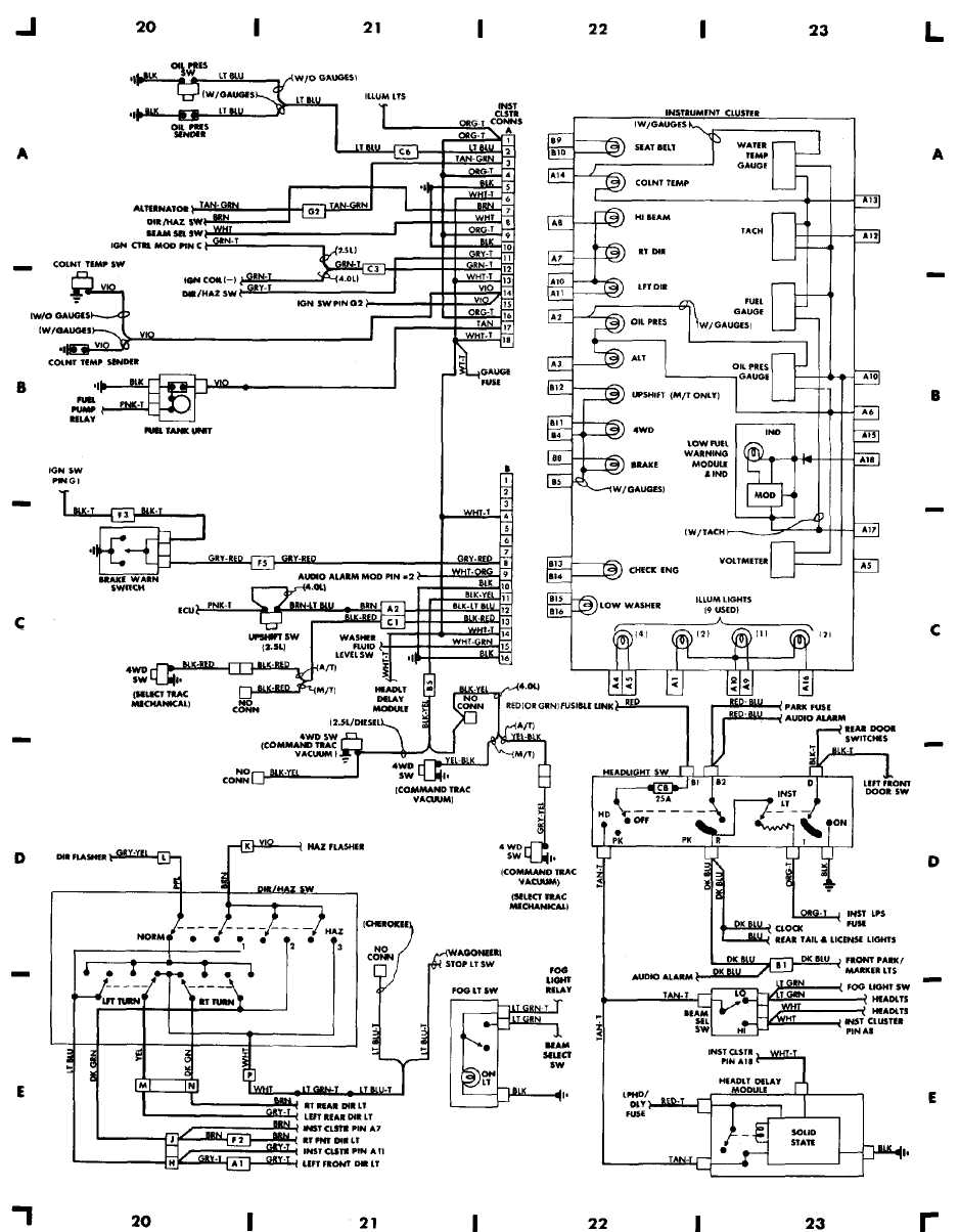 wiring diagrams :: 1984 - 1991 :: jeep cherokee (xj) :: jeep cherokee ::  online manual jeep  online manual jeep