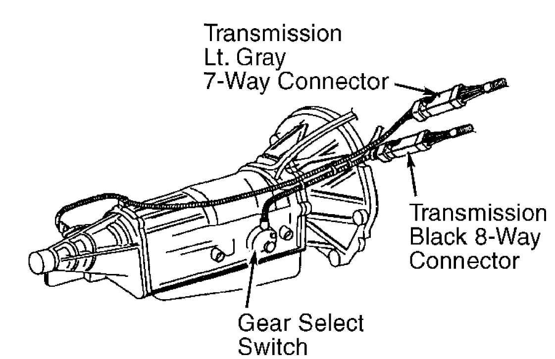 Auto Trans Diagnosis Aw4 1993 Jeep Cherokee Xj