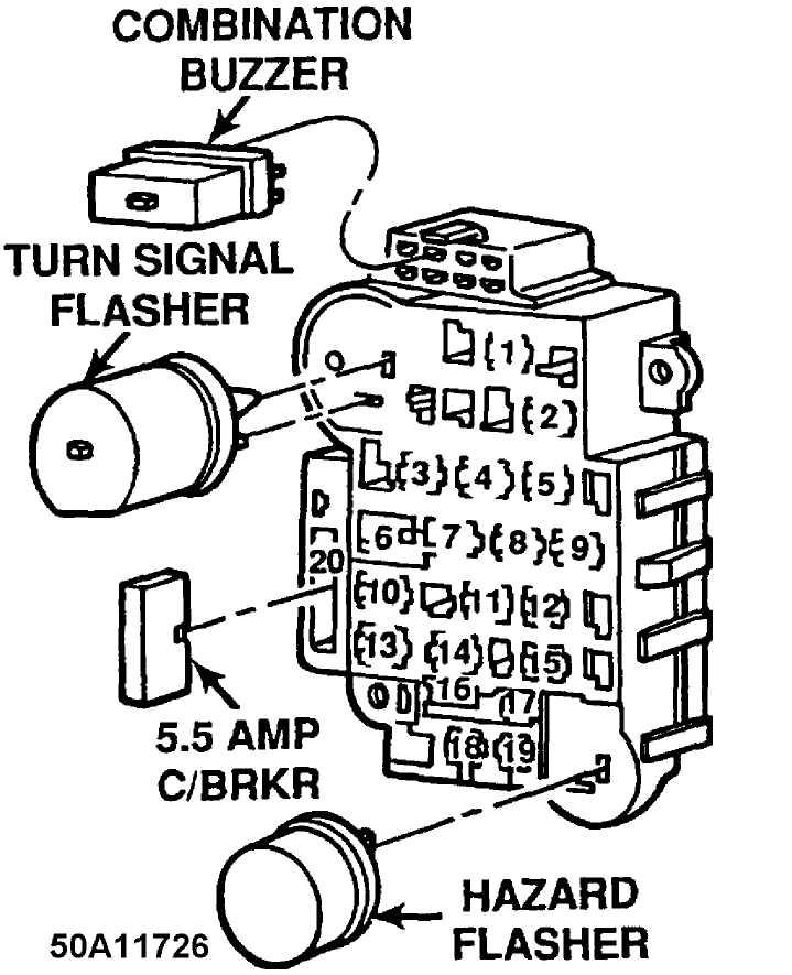 Fuses  U0026 Circuit Breakers    1993    Jeep Cherokee  Xj     Jeep Cherokee    Online Manual Jeep